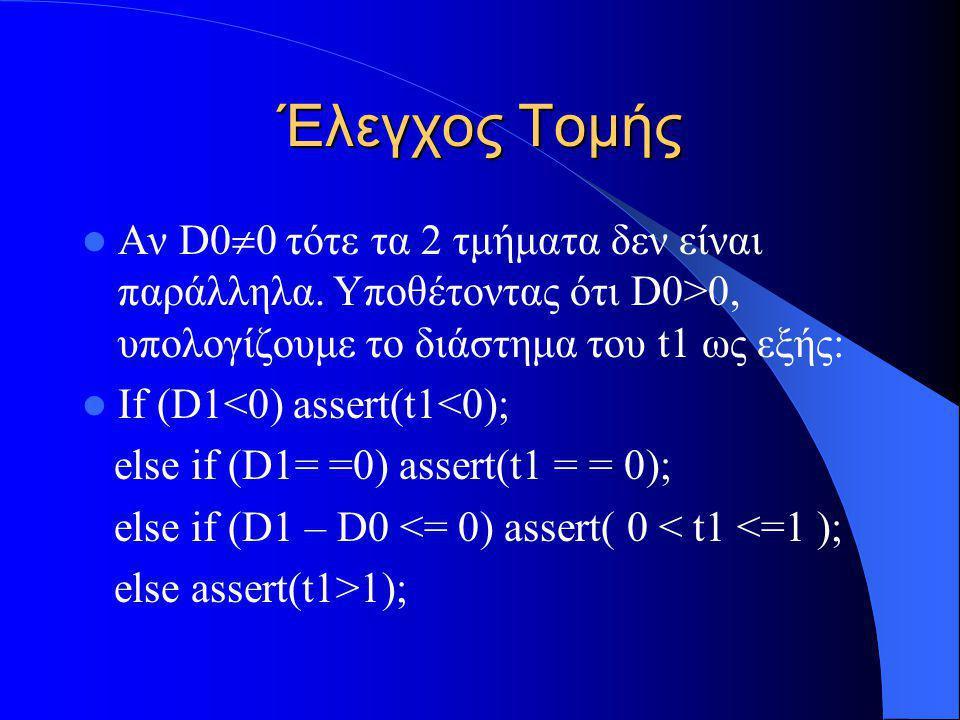 Έλεγχος Τομής Αν D0  0 τότε τα 2 τμήματα δεν είναι παράλληλα. Υποθέτοντας ότι D0>0, υπολογίζουμε το διάστημα του t1 ως εξής: If (D1<0) assert(t1<0);