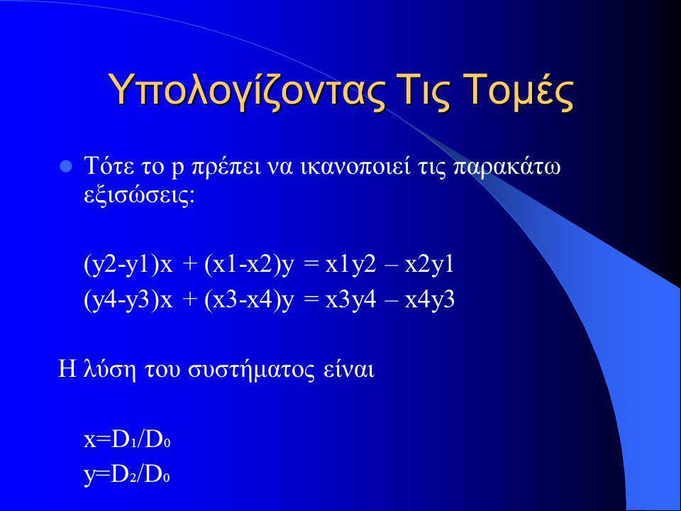 Υπολογίζοντας Τις Τομές Τότε το p πρέπει να ικανοποιεί τις παρακάτω εξισώσεις: (y2-y1)x + (x1-x2)y = x1y2 – x2y1 (y4-y3)x + (x3-x4)y = x3y4 – x4y3 Η λ