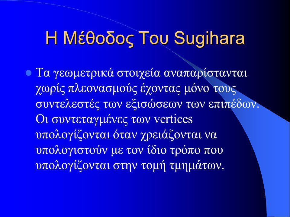 Η Μέθοδος Του Sugihara Τα γεωμετρικά στοιχεία αναπαρίστανται χωρίς πλεονασμούς έχοντας μόνο τους συντελεστές των εξισώσεων των επιπέδων. Οι συντεταγμέ