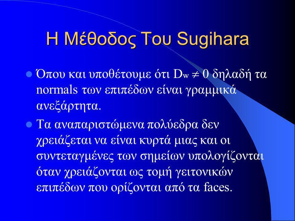 Η Μέθοδος Του Sugihara Όπου και υποθέτουμε ότι D w  0 δηλαδή τα normals των επιπέδων είναι γραμμικά ανεξάρτητα. Τα αναπαριστώμενα πολύεδρα δεν χρειάζ
