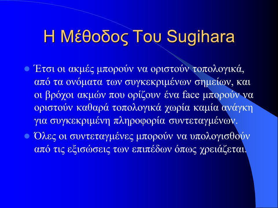 Η Μέθοδος Του Sugihara Έτσι οι ακμές μπορούν να οριστούν τοπολογικά, από τα ονόματα των συγκεκριμένων σημείων, και οι βρόχοι ακμών που ορίζουν ένα fac