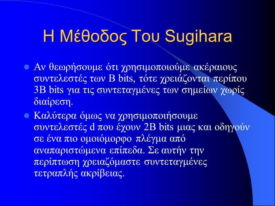 Η Μέθοδος Του Sugihara Αν θεωρήσουμε ότι χρησιμοποιούμε ακέραιους συντελεστές των B bits, τότε χρειάζονται περίπου 3B bits για τις συντεταγμένες των σ