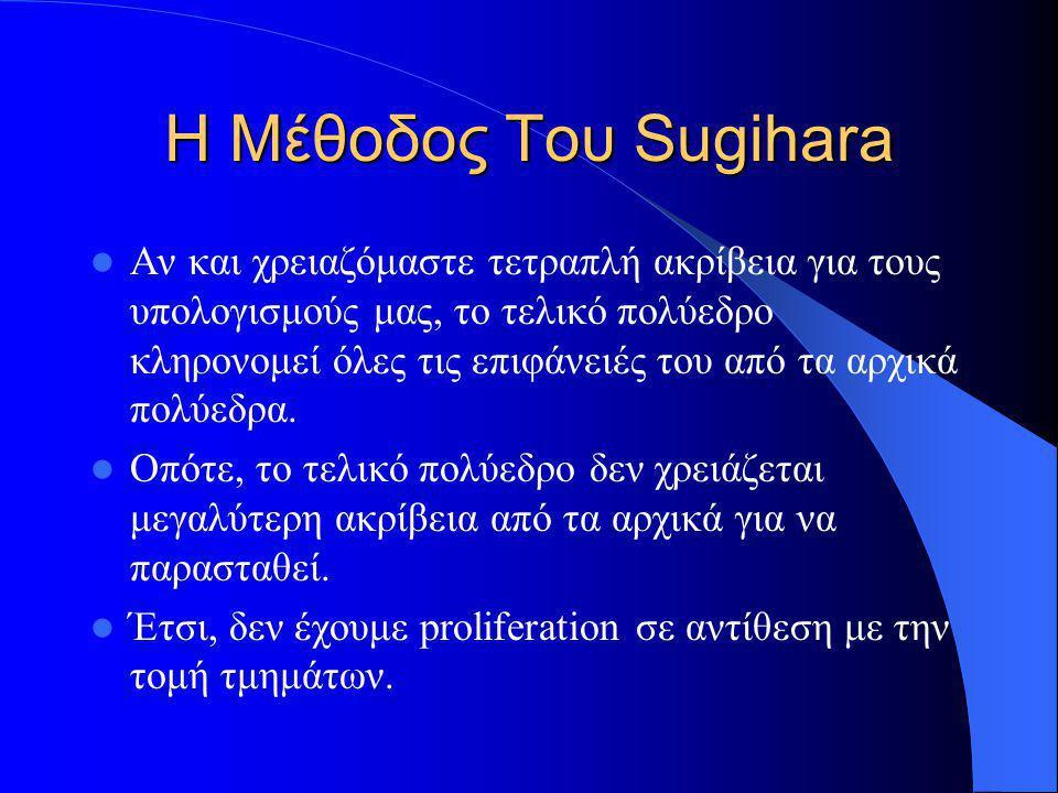 Η Μέθοδος Του Sugihara Αν και χρειαζόμαστε τετραπλή ακρίβεια για τους υπολογισμούς μας, το τελικό πολύεδρο κληρονομεί όλες τις επιφάνειές του από τα α