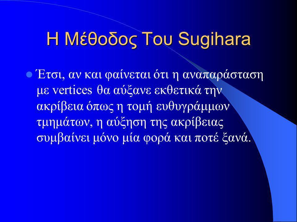 Η Μέθοδος Του Sugihara Έτσι, αν και φαίνεται ότι η αναπαράσταση με vertices θα αύξανε εκθετικά την ακρίβεια όπως η τομή ευθυγράμμων τμημάτων, η αύξηση