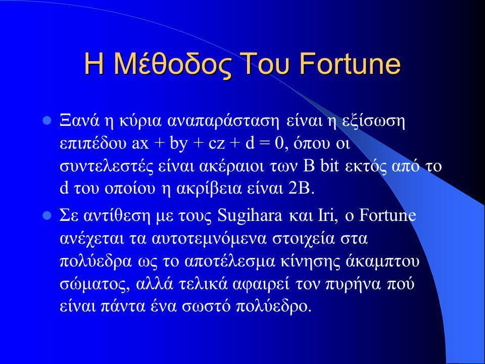 Η Μέθοδος Του Fortune Ξανά η κύρια αναπαράσταση είναι η εξίσωση επιπέδου ax + by + cz + d = 0, όπου οι συντελεστές είναι ακέραιοι των B bit εκτός από