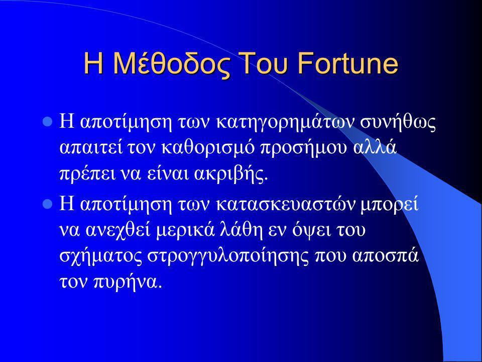 Η Μέθοδος Του Fortune Η αποτίμηση των κατηγορημάτων συνήθως απαιτεί τον καθορισμό προσήμου αλλά πρέπει να είναι ακριβής. Η αποτίμηση των κατασκευαστών