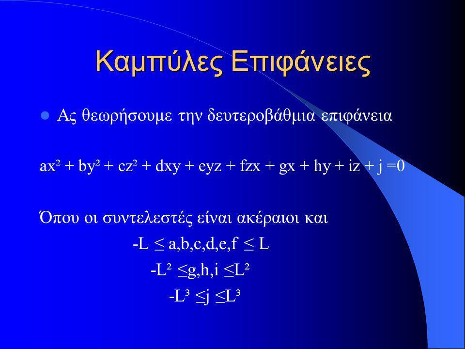 Καμπύλες Επιφάνειες Ας θεωρήσουμε την δευτεροβάθμια επιφάνεια ax² + by² + cz² + dxy + eyz + fzx + gx + hy + iz + j =0 Όπου οι συντελεστές είναι ακέραι