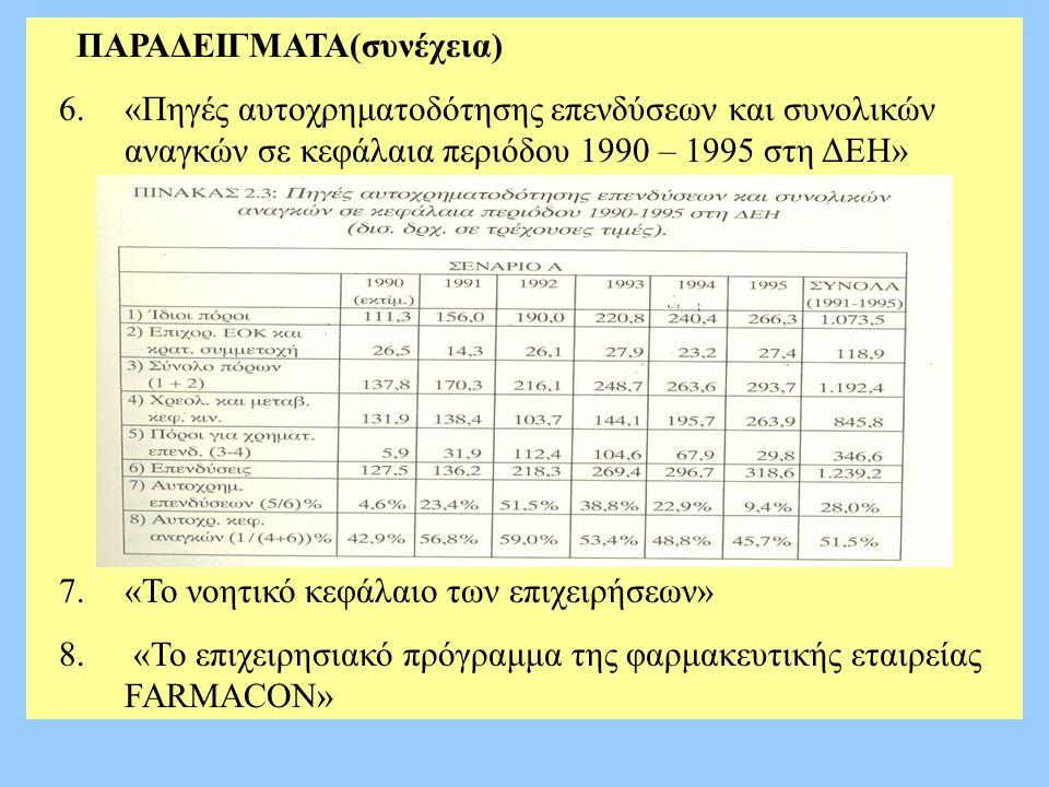 ΠΑΡΑΔΕΙΓΜΑΤΑ(συνέχεια) 6.«Πηγές αυτοχρηματοδότησης επενδύσεων και συνολικών αναγκών σε κεφάλαια περιόδου 1990 – 1995 στη ΔΕΗ» 7.«Το νοητικό κεφάλαιο τ