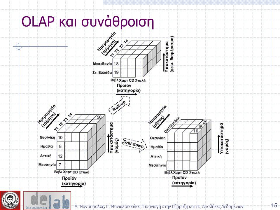 OLAP και συνάθροιση 15 Α. Νανόπουλος, Γ. Μανωλόπουλος: Εισαγωγή στην Εξόρυξη και τις Αποθήκες Δεδομένων