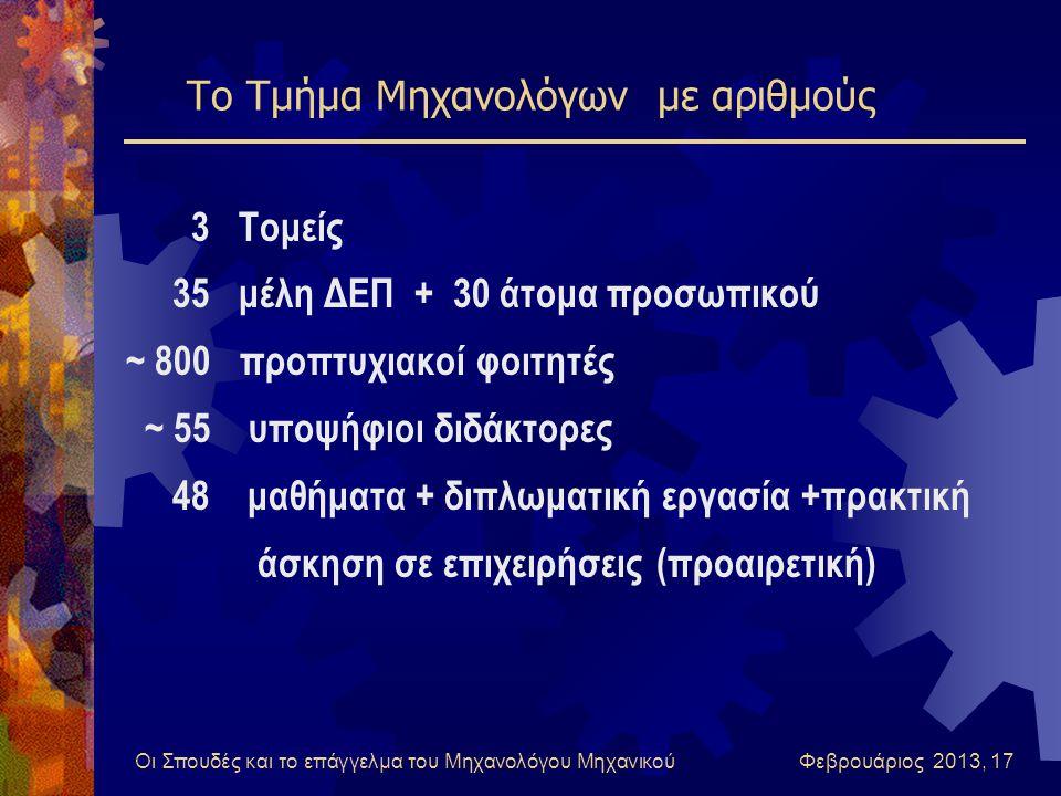 Οι Σπουδές και το επάγγελμα του Μηχανολόγου Μηχανικού Φεβρουάριος 2013, 17 Το Τμήμα Μηχανολόγων με αριθμούς 3 Τομείς 35 μέλη ΔΕΠ + 30 άτομα προσωπικού