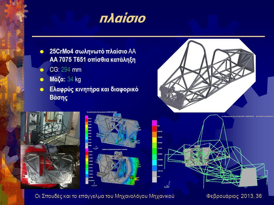 Οι Σπουδές και το επάγγελμα του Μηχανολόγου Μηχανικού Φεβρουάριος 2013, 36  25CrMo4 σωληνωτό πλαίσιο AA AA 7075 Τ651 οπίσθια κατάληξη  CG: 294 mm 