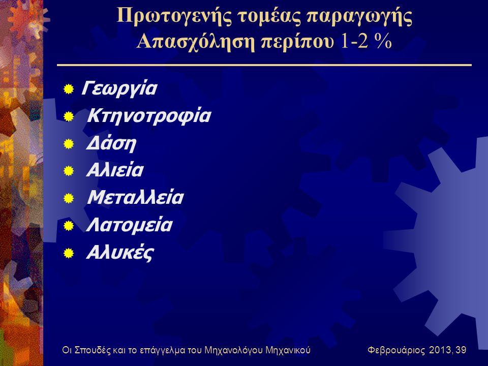 Οι Σπουδές και το επάγγελμα του Μηχανολόγου Μηχανικού Φεβρουάριος 2013, 39 Πρωτογενής τομέας παραγωγής Απασχόληση περίπου 1-2 %  Γεωργία  Κτηνοτροφί