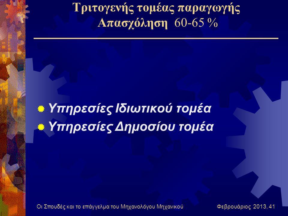 Οι Σπουδές και το επάγγελμα του Μηχανολόγου Μηχανικού Φεβρουάριος 2013, 41 Τριτογενής τομέας παραγωγής Απασχόληση 60-65 %  Υπηρεσίες Ιδιωτικού τομέα