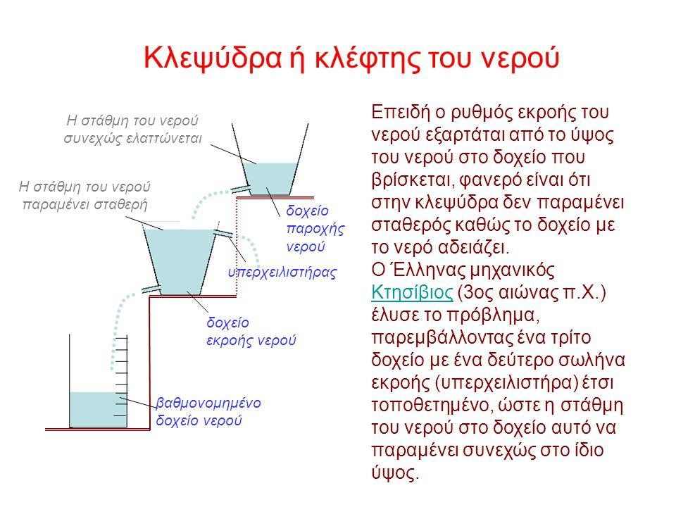 Οι Έλληνες ονόμασαν αυτή τη συσκευή κλεψύδρα, δηλαδή κλέφτη του νερού, επειδή το ένα δοχείο «έκλεβε» νερό από το άλλο! Μια κλεψύδρα δεν μπορούσε να χρ