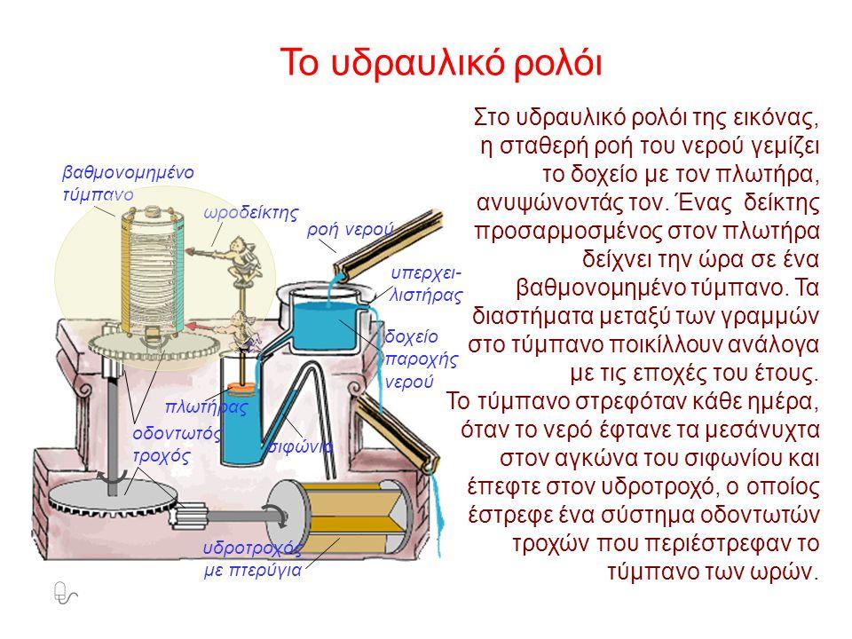 Κλεψύδρα ή κλέφτης του νερού Επειδή ο ρυθμός εκροής του νερού εξαρτάται από το ύψος του νερού στο δοχείο που βρίσκεται, φανερό είναι ότι στην κλεψύδρα