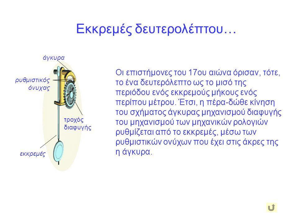 To εκκρεμές Στις ακραίες θέσεις αιώρησης το σφαιρίδιο του εκκρεμούς έχει τη μέγιστη δυναμική ενέργεια (Ε δ ) και μηδενική κινητική ενέργεια (Ε κ ) (τα
