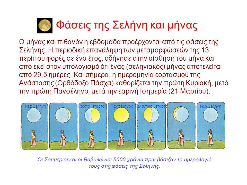 Ο μήνας και πιθανόν η εβδομάδα προέρχονται από τις φάσεις της Σελήνης.
