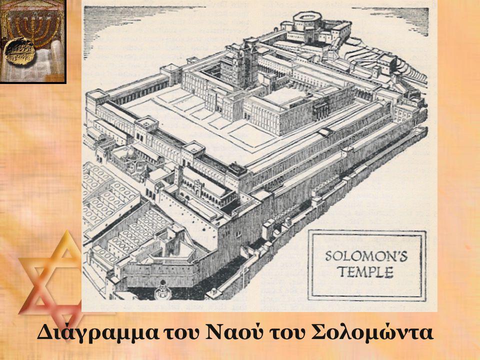 Διάγραμμα του Ναού του Σολομώντα
