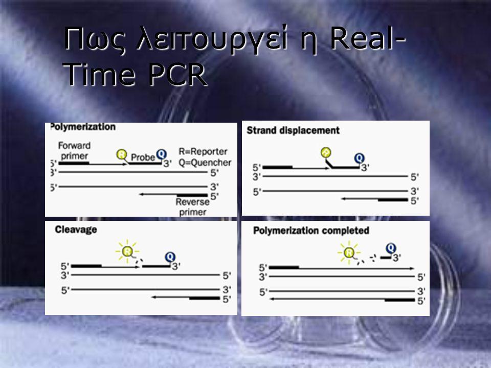 Πως λειτουργεί η Real- Time PCR