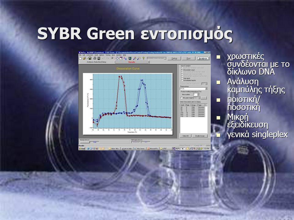 SYBR Green εντοπισμός χρωστικές συνδέονται με το δίκλωνο DNA χρωστικές συνδέονται με το δίκλωνο DNA Ανάλυση καμπύλης τήξης Ανάλυση καμπύλης τήξης ποιο