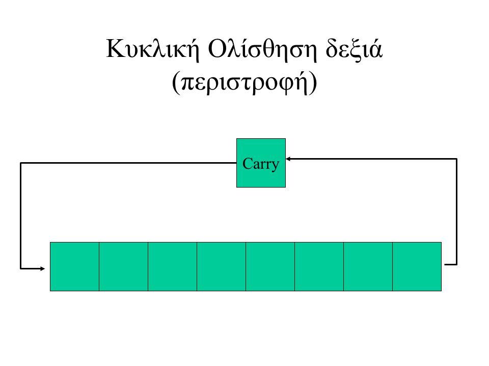 Κυκλική Ολίσθηση δεξιά (περιστροφή) Carry