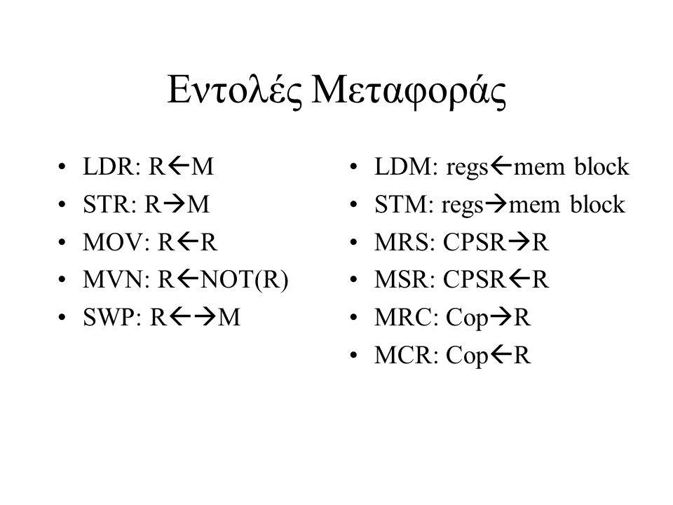 Εντολές Μεταφοράς LDR: R  M STR: R  M MOV: R  R MVN: R  NOT(R) SWP: R  M LDM: regs  mem block STM: regs  mem block MRS: CPSR  R MSR: CPSR  R MRC: Cop  R MCR: Cop  R
