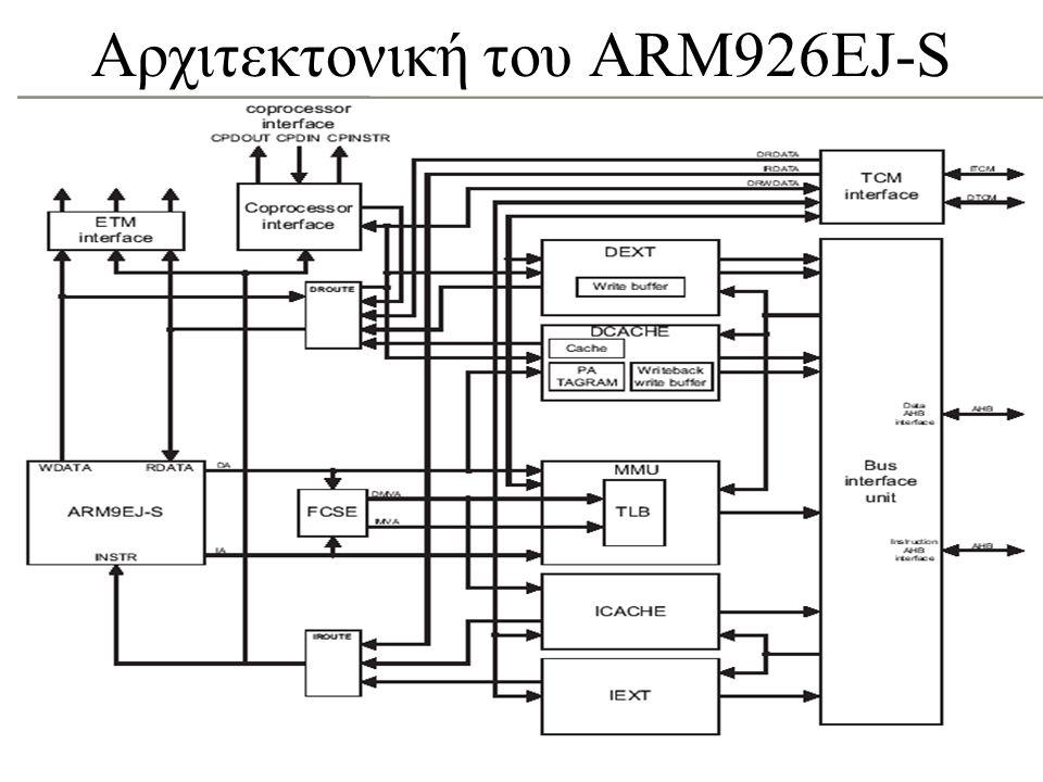 Αρχιτεκτονική του ARM926EJ-S
