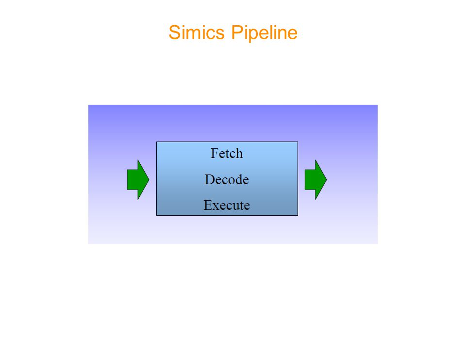Simics Pipeline