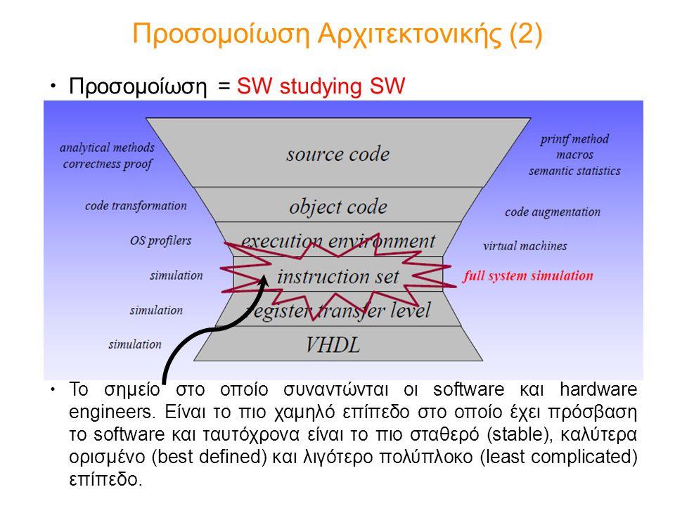 Προσομοίωση Αρχιτεκτονικής (2) Προσομοίωση = SW studying SW Το σημείο στο οποίο συναντώνται οι software και hardware engineers. Είναι το πιο χαμηλό επ