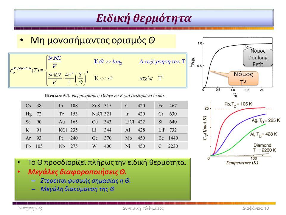Ειδική θερμότητα Μη μονοσήμαντος ορισμός Θ Σωτήριος ΒεςΔυναμική πλέγματος Διαφάνεια 10 Νόμος Τ 3 Νόμος Doulong Petit Το Θ προσδιορίζει πλήρως την ειδι