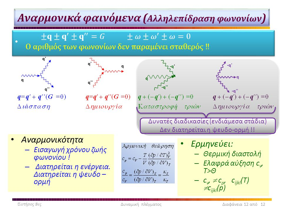 Αναρμονικά φαινόμενα ( Αλληλεπίδραση φωνονίων ) Σωτήριος ΒεςΔυναμική πλέγματος Διαφάνεια 12 από 12 q q'q' q'' q' q'' q Αναρμονικότητα – Εισαγωγή χρόνο