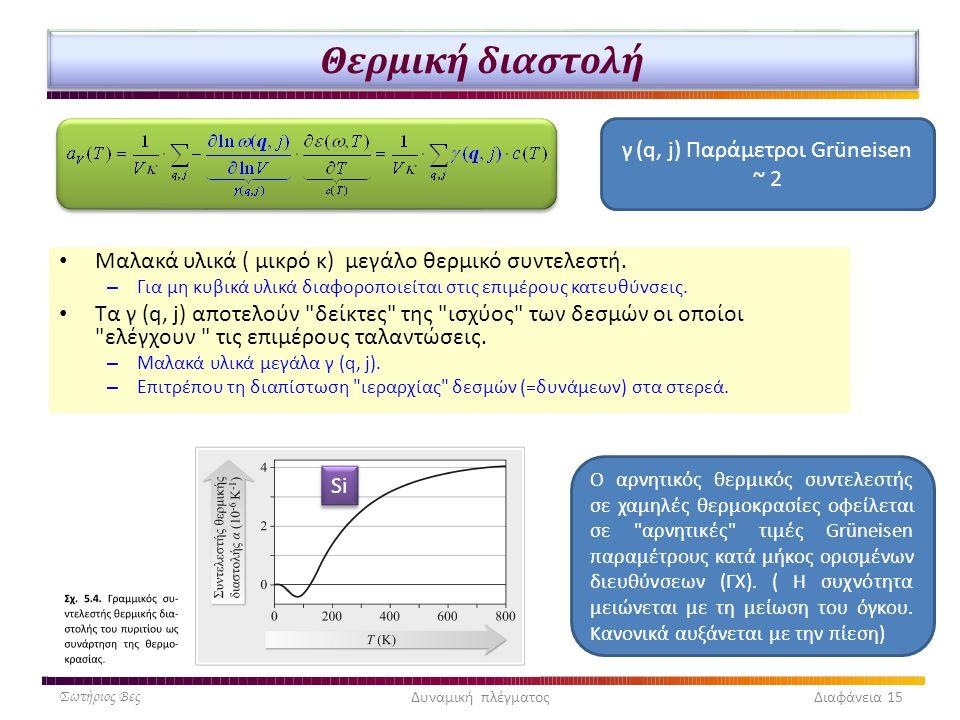 Θερμική διαστολή Μαλακά υλικά ( μικρό κ) μεγάλο θερμικό συντελεστή. – Για μη κυβικά υλικά διαφοροποιείται στις επιμέρους κατευθύνσεις. Τα γ (q, j) απο