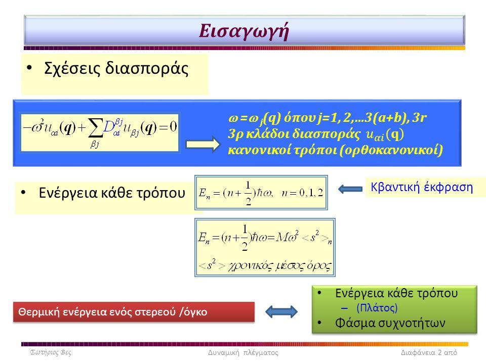 Εισαγωγή Σχέσεις διασποράς Σωτήριος ΒεςΔυναμική πλέγματος Διαφάνεια 2 από Ενέργεια κάθε τρόπου Κβαντική έκφραση Ενέργεια κάθε τρόπου – (Πλάτος) Φάσμα