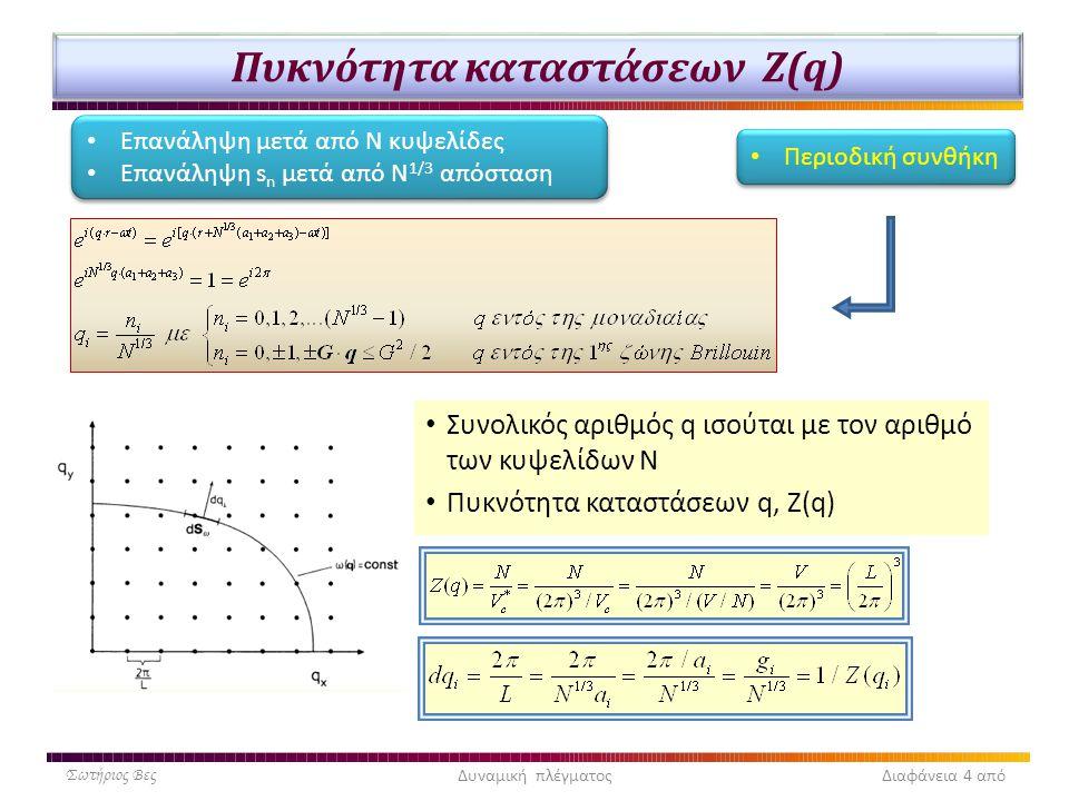 Πυκνότητα καταστάσεων Ζ(q) Σωτήριος ΒεςΔυναμική πλέγματος Διαφάνεια 4 από Επανάληψη μετά από Ν κυψελίδες Επανάληψη s n μετά από Ν 1/3 απόσταση Επανάλη