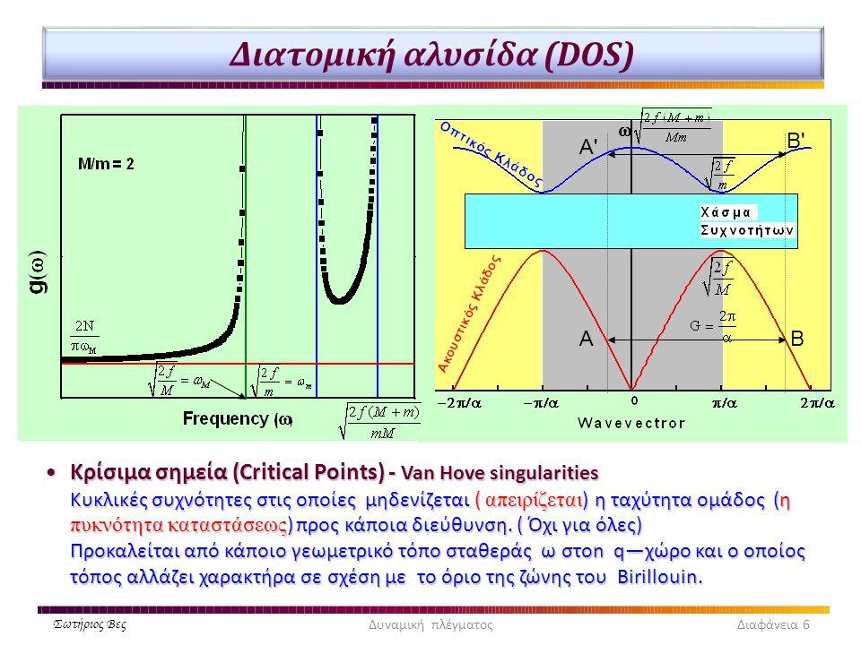 Σωτήριος Βες Διατομική αλυσίδα (DOS) AΒ A' Β' Κρίσιμα σημεία (Critical Points) - Van Hove singularities Κυκλικές συχνότητες στις οποίες μηδενίζεται (