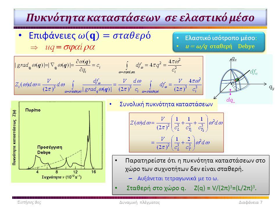 Πυκνότητα καταστάσεων σε ελαστικό μέσο Σωτήριος ΒεςΔυναμική πλέγματος Διαφάνεια 7 Ελαστικό ισότροπο μέσο : u = ω/q σταθερή Debye Ελαστικό ισότροπο μέσ