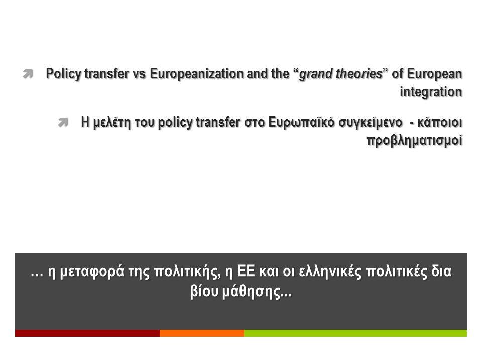 """… η μεταφορά της πολιτικής, η ΕΕ και οι ελληνικές πολιτικές δια βίου μάθησης...  Policy transfer vs Europeanization and the """" grand theories """" of Eur"""