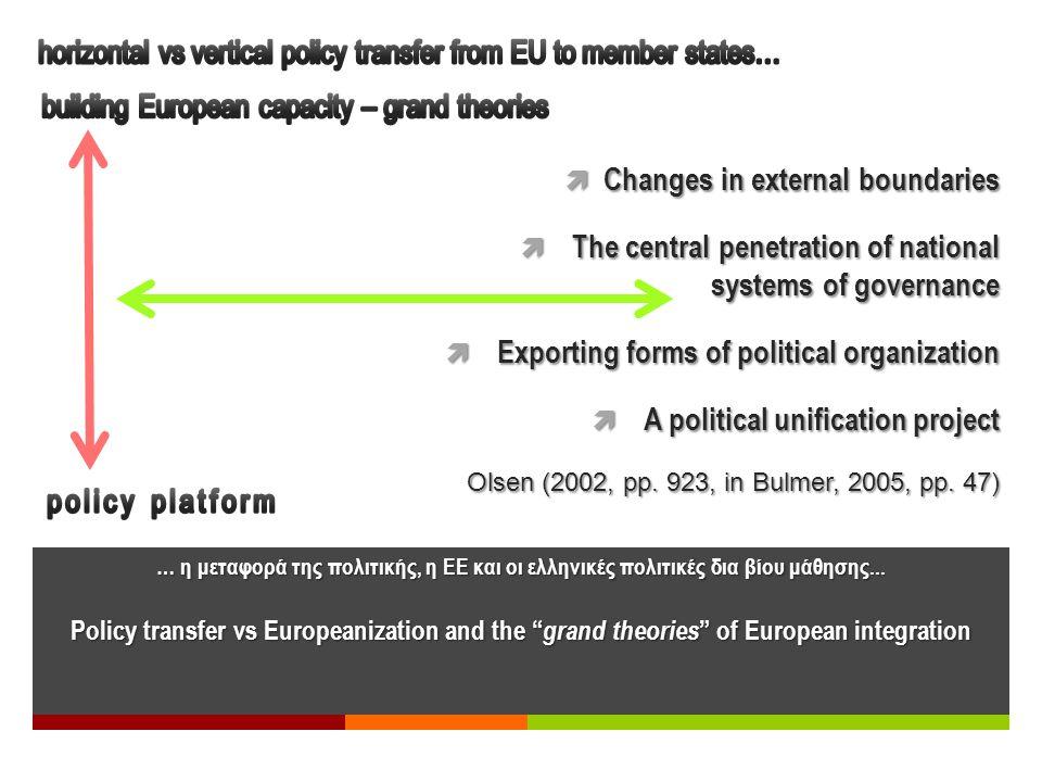 """… η μεταφορά της πολιτικής, η ΕΕ και οι ελληνικές πολιτικές δια βίου μάθησης... Policy transfer vs Europeanization and the """" grand theories """" of Europ"""