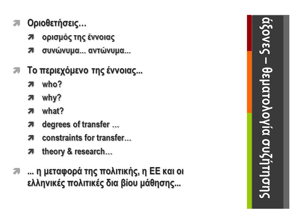 άξονες – θεματολογία συζήτησης  Οριοθετήσεις…  ορισμός της έννοιας  συνώνυμα... αντώνυμα...  Το περιεχόμενο της έννοιας...  who?  why?  what? 