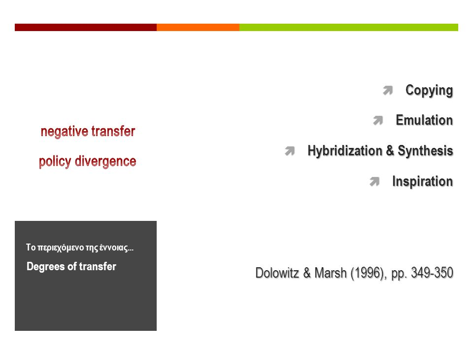 Degrees of transfer Το περιεχόμενο της έννοιας...  Copying  Emulation  Hybridization & Synthesis  Inspiration Dolowitz & Marsh (1996), pp. 349-350