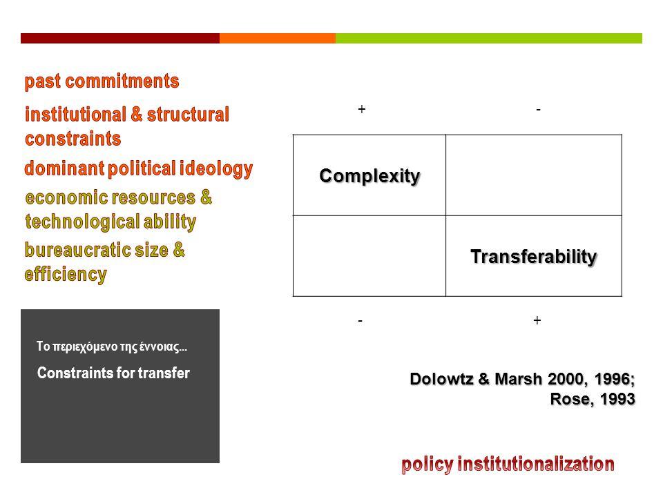 Constraints for transfer Το περιεχόμενο της έννοιας... Dolowtz & Marsh 2000, 1996; Rose, 1993 ComplexityTransferability +- +-