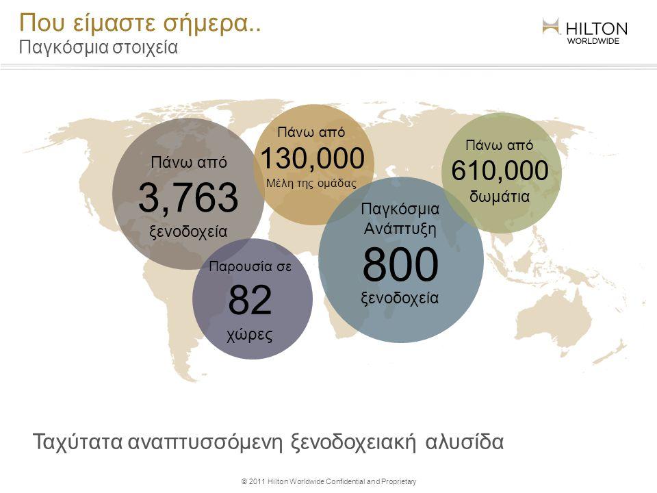 © 2011 Hilton Worldwide Confidential and Proprietary Ταχύτατα αναπτυσσόμενη ξενοδοχειακή αλυσίδα Πάνω από 3,763 ξενοδοχεία Πάνω από 130,000 Μέλη της ομάδας Παρουσία σε 82 χώρες Παγκόσμια Ανάπτυξη 800 ξενοδοχεία Πάνω από 610,000 δωμάτια Που είμαστε σήμερα..