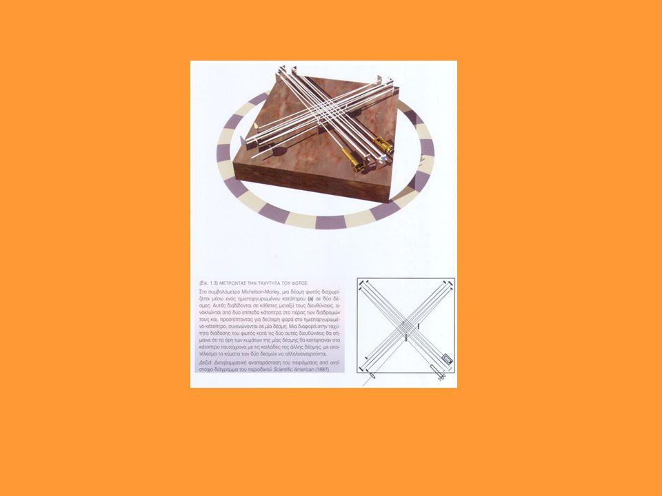 NameSpinSuperpartnerSpin Graviton2Gravitino3/2 Photon1Photino1/2 Gluon1Gluino1/2 W +,- 1Wino +,- 1/2 Z0Z0 1Zino1/2 Higgs0Higgsino1/2 NameSpinSuperpartnerSpin Electron1/2Selectron0 Muon1/2Smuon0 Tau1/2Stau0 Neutrino1/2Sneutrino0 Quark1/2Squark0
