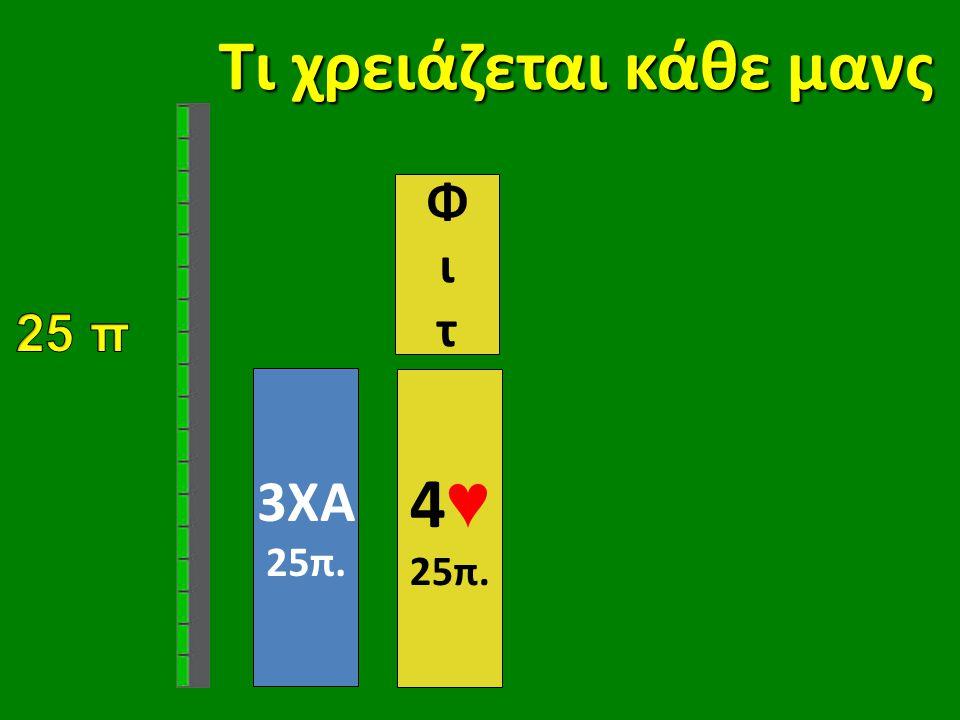 Τι χρειάζεται κάθε μανς 3ΧΑ 25π. 4 ♥ 25π. ΦιτΦιτ