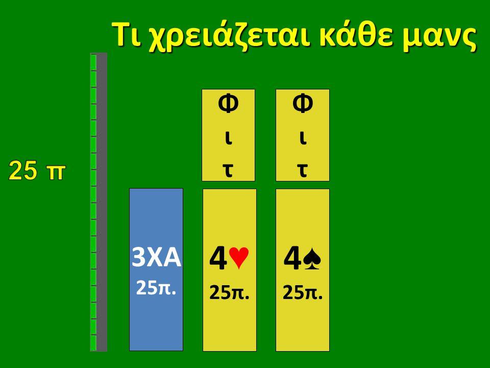 Τι χρειάζεται κάθε μανς 3ΧΑ 25π. 4 ♥ 25π. 4 ♠ 25π. ΦιτΦιτ ΦιτΦιτ