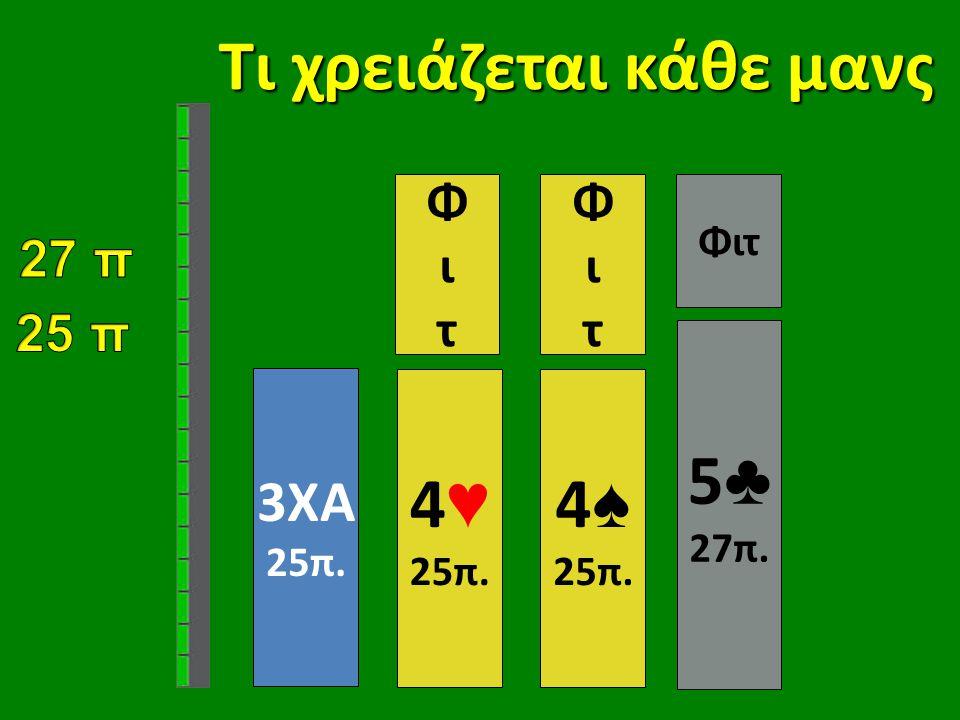 Τι χρειάζεται κάθε μανς 3ΧΑ 25π. 4 ♥ 25π. 4 ♠ 25π. 5 ♣ 27π. ΦιτΦιτ ΦιτΦιτ Φιτ