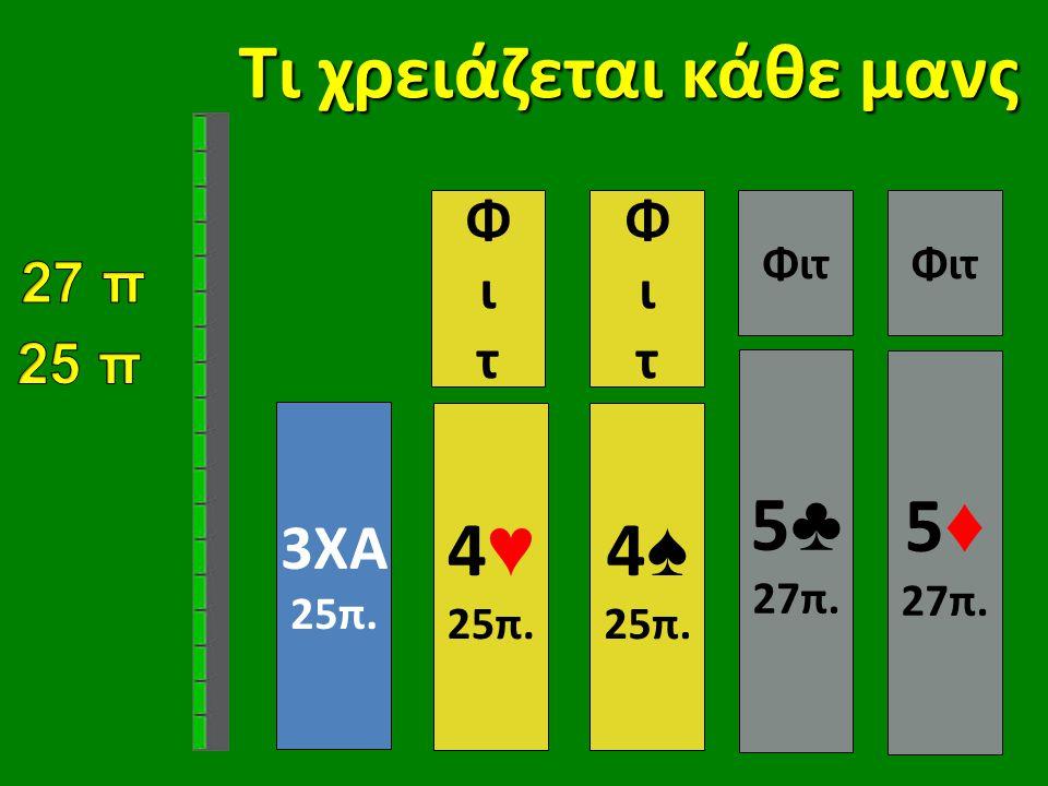 Τι χρειάζεται κάθε μανς 3ΧΑ 25π. 4 ♥ 25π. 4 ♠ 25π. 5 ♣ 27π. ΦιτΦιτ ΦιτΦιτ Φιτ 5 ♦ 27π. Φιτ