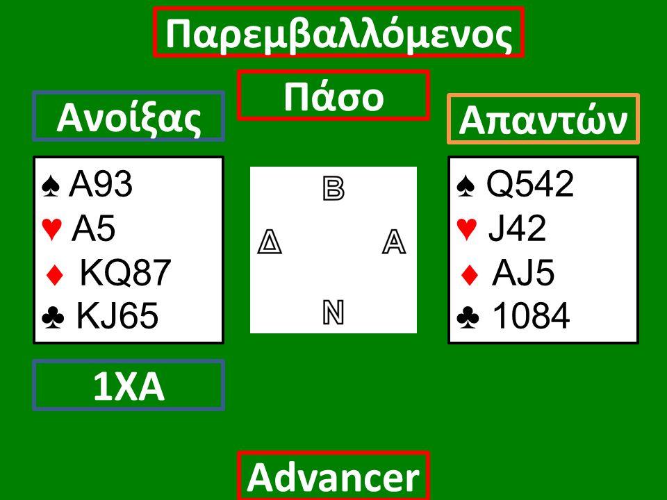 ♠ Α93 ♥ Α5  ΚQ87 ♣ KJ65 Ανοίξας 1ΧΑ Πάσο Απαντών Αdvancer Παρεμβαλλόμενος ♠ Q542 ♥ J42  AJ5 ♣ 1084