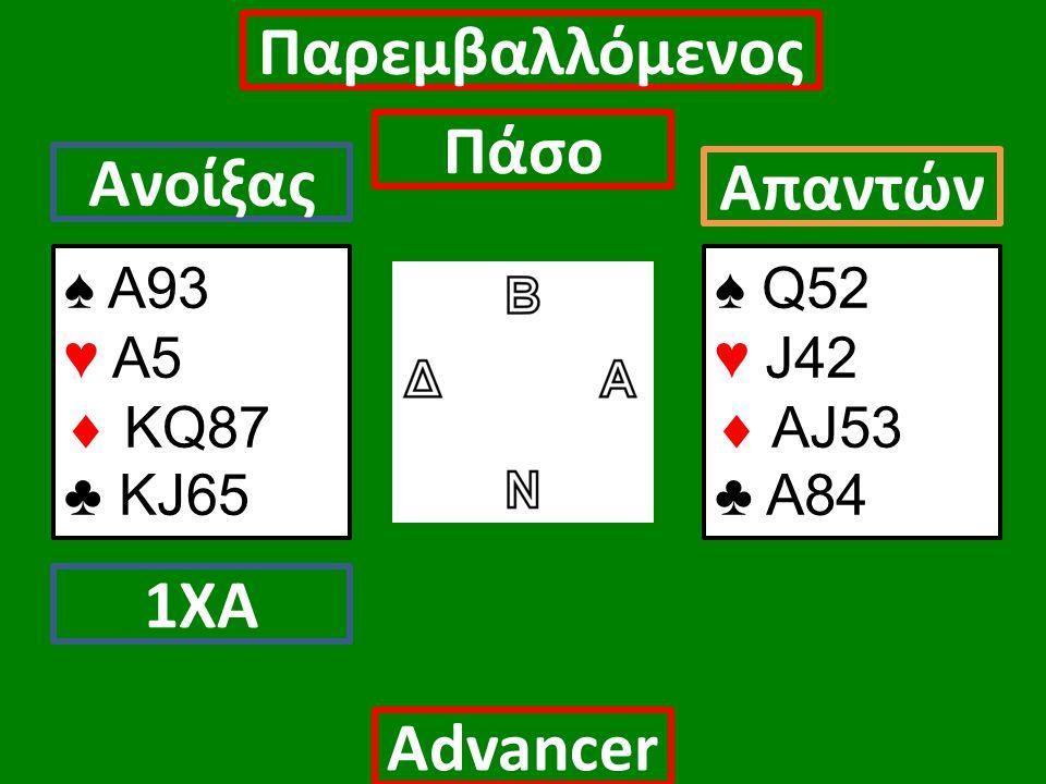 ♠ Α93 ♥ Α5  ΚQ87 ♣ KJ65 Ανοίξας 1ΧΑ Απαντών Αdvancer Παρεμβαλλόμενος Πάσο ♠ Q52 ♥ J42  AJ53 ♣ A84