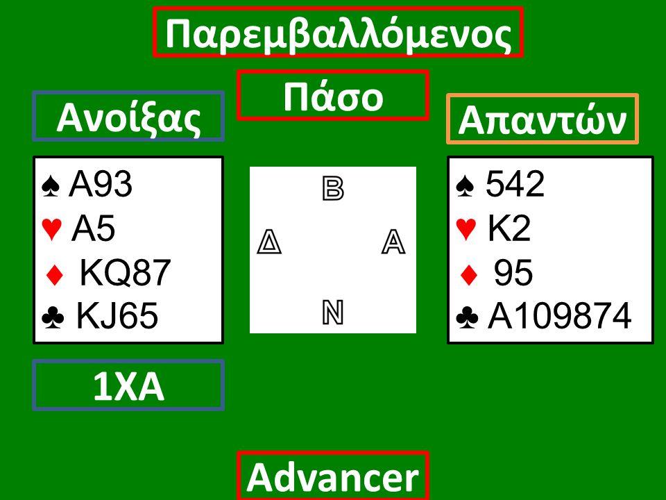♠ Α93 ♥ Α5  ΚQ87 ♣ KJ65 Ανοίξας 1ΧΑ Παρεμβαλλόμενος Πάσο Απαντών Αdvancer ♠ 542 ♥ Κ2  95 ♣ Α109874